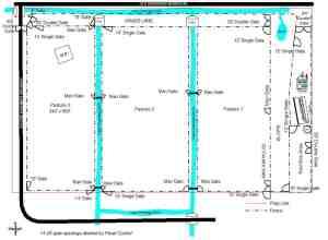 Pasture fence plan